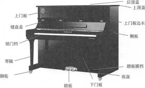 音效漫谈——立式钢琴篇